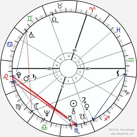 Bodo Zinser wikipedie wiki 2019, 2020 horoskop