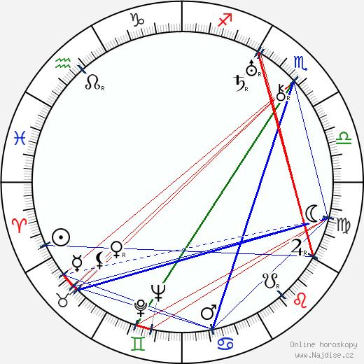 Boguslaw Samborski wikipedie wiki 2017, 2018 horoskop
