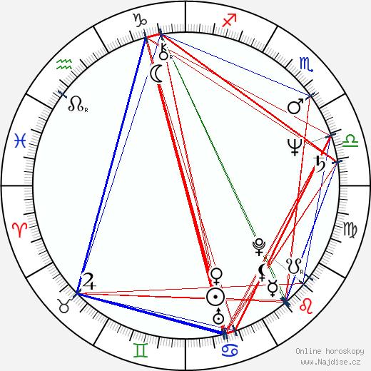 Boguslaw Semotiuk wikipedie wiki 2019, 2020 horoskop