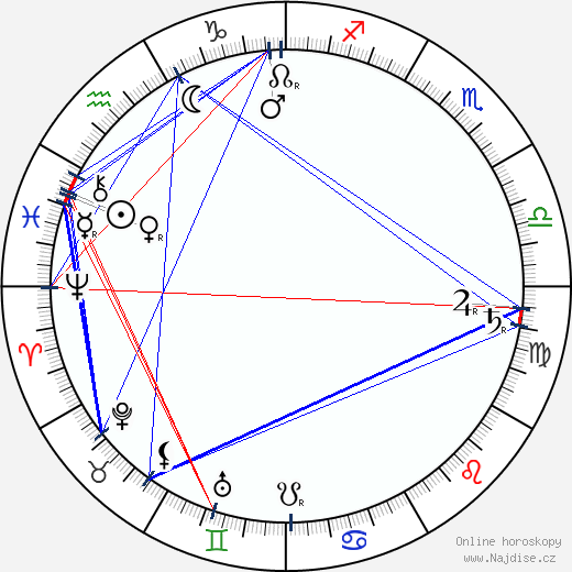 Bohumil Benoni wikipedie wiki 2018, 2019 horoskop