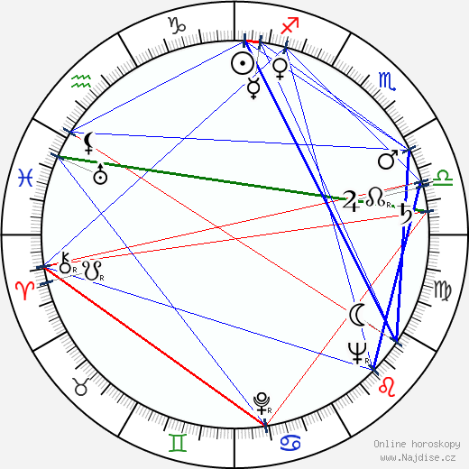 Bohumil Bezouška wikipedie wiki 2018, 2019 horoskop