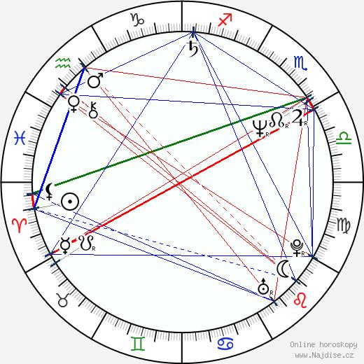 Bohumil Klepl wikipedie wiki 2018, 2019 horoskop