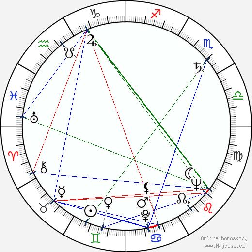 Bohumil Křížek wikipedie wiki 2019, 2020 horoskop