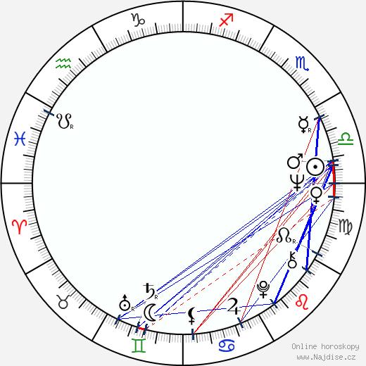 Bohumila Dolejšová wikipedie wiki 2018, 2019 horoskop