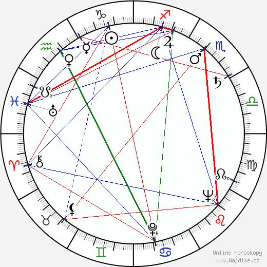 Bohuslav Ličman wikipedie wiki 2018, 2019 horoskop