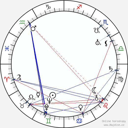 Bohuslav Reynek wikipedie wiki 2020, 2021 horoskop