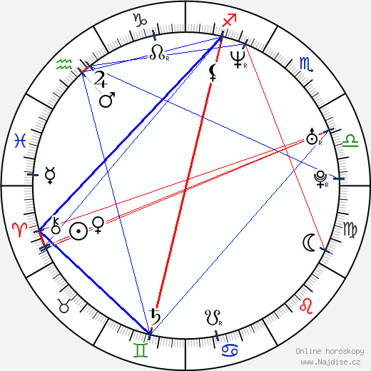 Bokeem Woodbine wikipedie wiki 2019, 2020 horoskop