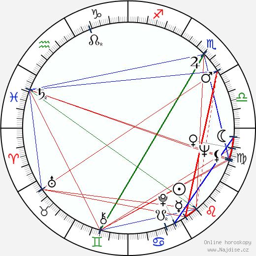 Boleslaw Abart wikipedie wiki 2018, 2019 horoskop