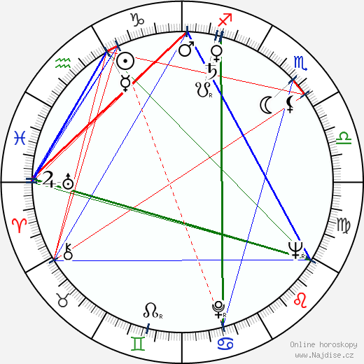 Boleslaw Idziak wikipedie wiki 2018, 2019 horoskop