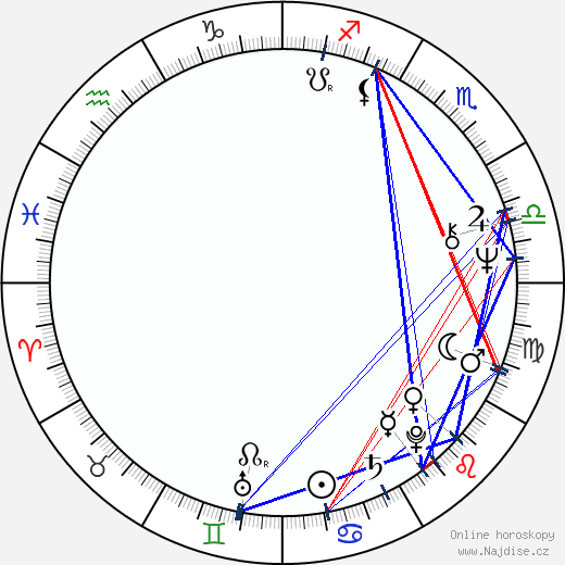 Bolo Yeung wikipedie wiki 2019, 2020 horoskop