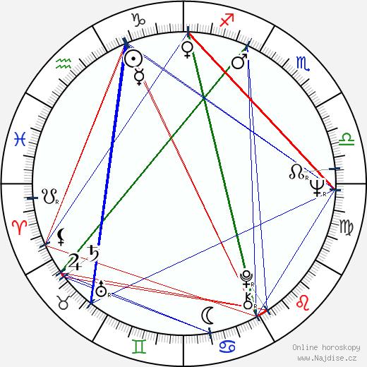 Bolot Šamšijev wikipedie wiki 2017, 2018 horoskop
