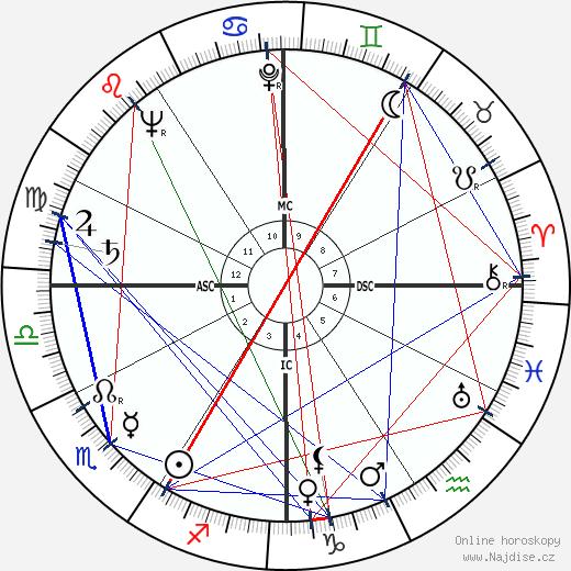 Bonnedienne Abderrhamane wikipedie wiki 2018, 2019 horoskop