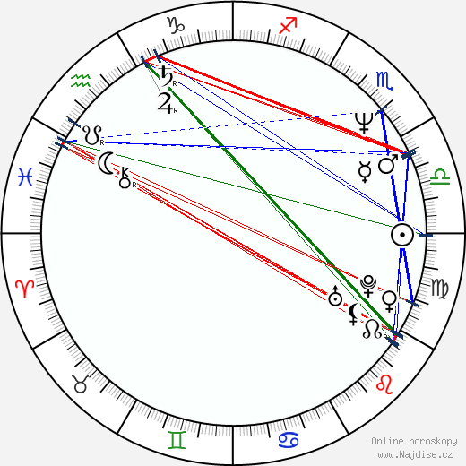 Bonnie Hunt wikipedie wiki 2019, 2020 horoskop