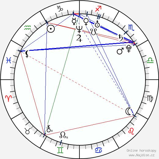Bonnie McKee wikipedie wiki 2020, 2021 horoskop