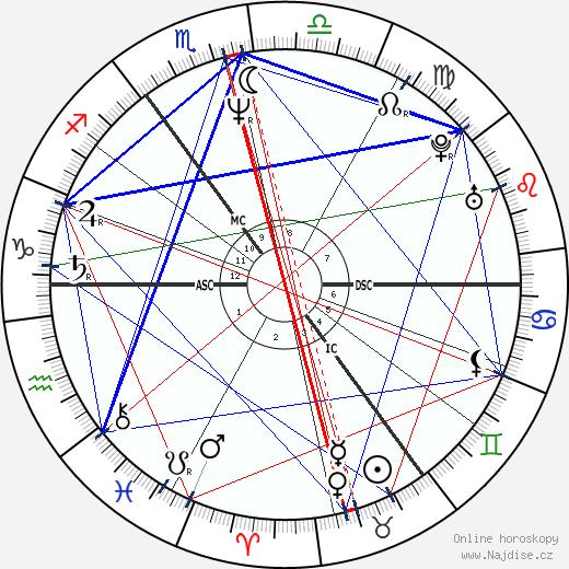 Bono wikipedie wiki 2019, 2020 horoskop