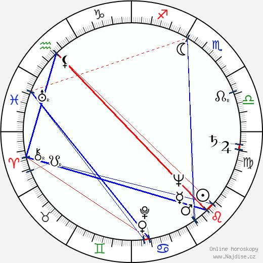 Boris Bunějev wikipedie wiki 2017, 2018 horoskop