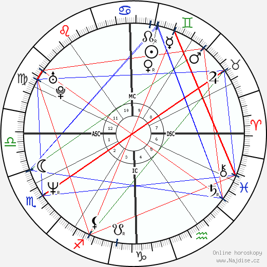 Boris Johnson wikipedie wiki 2020, 2021 horoskop