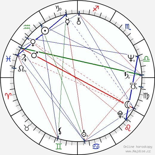 Boris Rösner wikipedie wiki 2017, 2018 horoskop