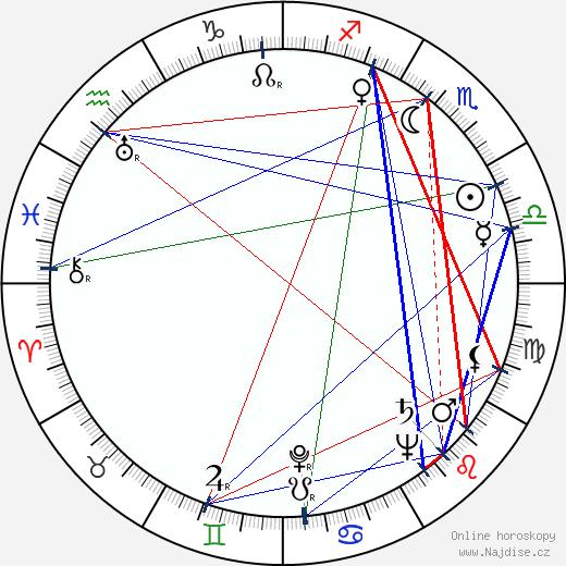 Boris Sagal wikipedie wiki 2019, 2020 horoskop