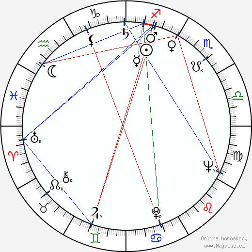 Boris Stěpancev wikipedie wiki 2019, 2020 horoskop