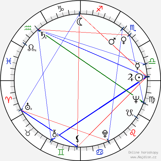 Bořivoj Navrátil wikipedie wiki 2018, 2019 horoskop