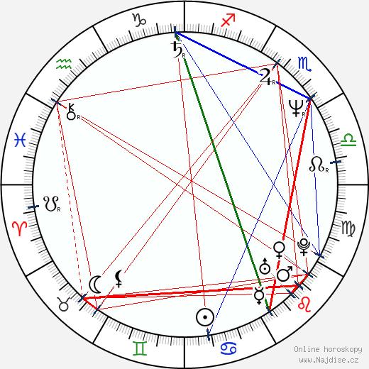 Bořivoj Šarapatka wikipedie wiki 2018, 2019 horoskop