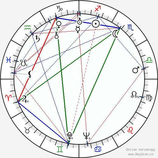 Börje Idman wikipedie wiki 2018, 2019 horoskop