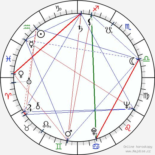 Boštjan Hladnik wikipedie wiki 2019, 2020 horoskop