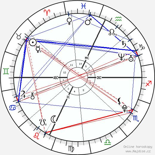 Boy Fears wikipedie wiki 2018, 2019 horoskop