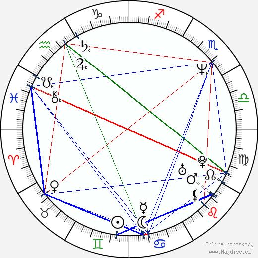 Boy George Alan O'Dowd wikipedie wiki 2018, 2019 horoskop