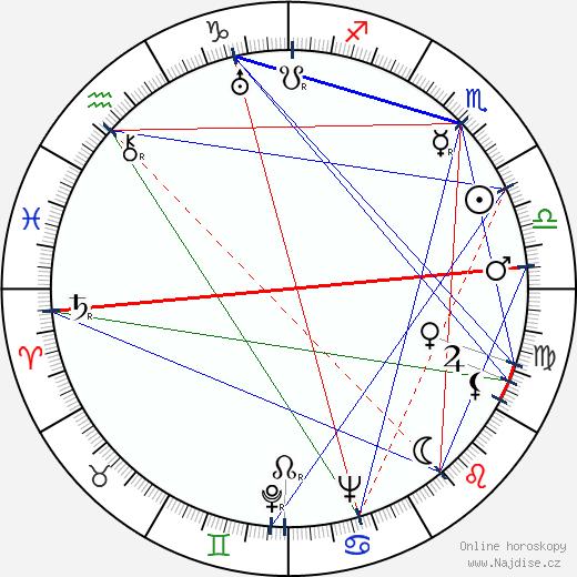 Boyd Bachmann wikipedie wiki 2018, 2019 horoskop