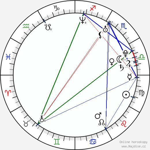 Boyd Holbrook wikipedie wiki 2019, 2020 horoskop