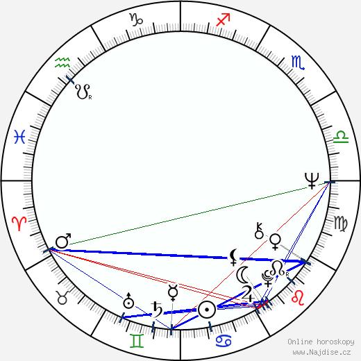 Božek Tomíček wikipedie wiki 2020, 2021 horoskop