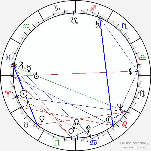 Božena Obrová wikipedie wiki 2020, 2021 horoskop