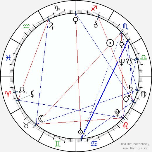 Brad Davis wikipedie wiki 2019, 2020 horoskop