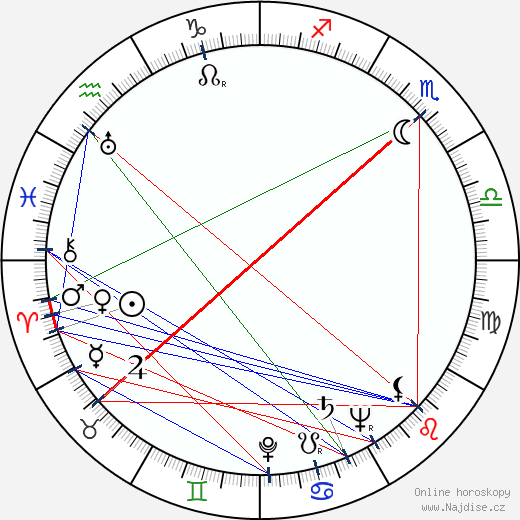 Brad Dexter wikipedie wiki 2019, 2020 horoskop