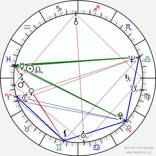 Brad Fiedel wikipedie wiki 2019, 2020 horoskop
