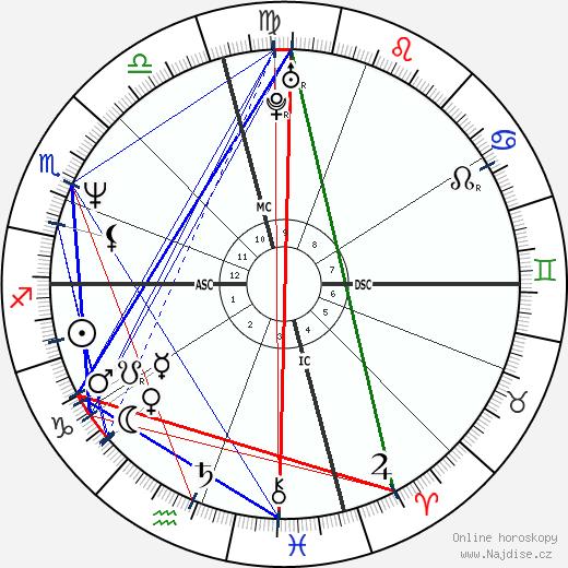 Brad Pitt wikipedie wiki 2019, 2020 horoskop