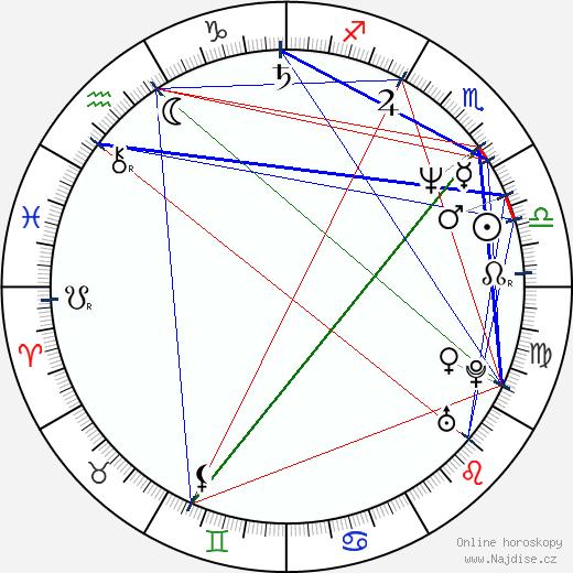 Bradley Whitford wikipedie wiki 2018, 2019 horoskop