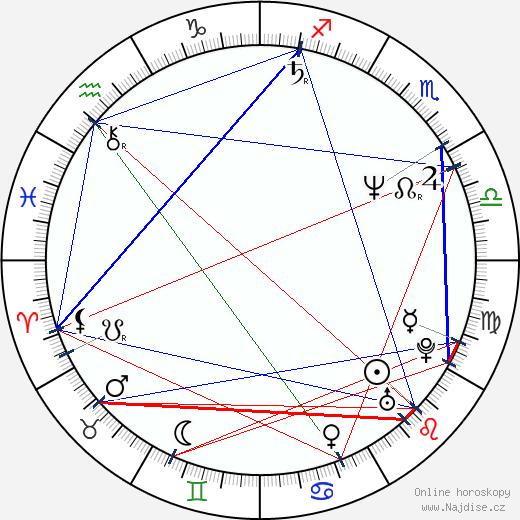Brando Quilici wikipedie wiki 2018, 2019 horoskop