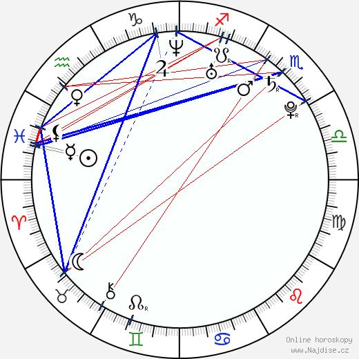 Brandon T. Jackson wikipedie wiki 2018, 2019 horoskop