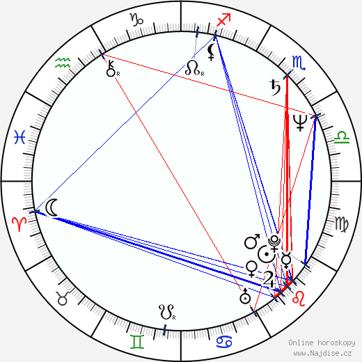 Branscombe Richmond wikipedie wiki 2020, 2021 horoskop