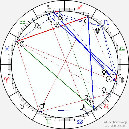 Braydn Michael wikipedie wiki 2018, 2019 horoskop