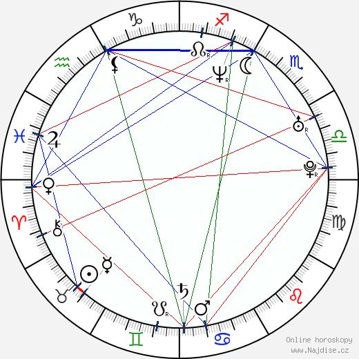 Breckin Meyer wikipedie wiki 2019, 2020 horoskop