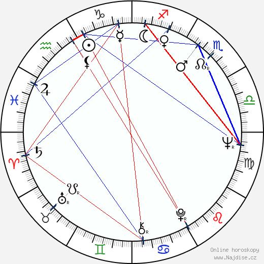 Bredo Greve wikipedie wiki 2018, 2019 horoskop