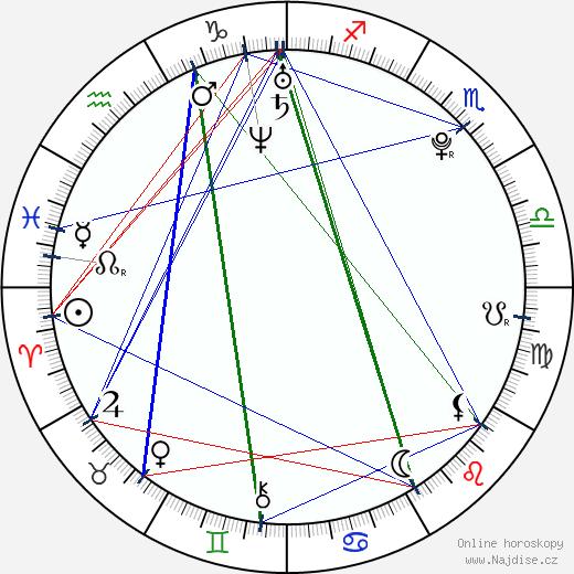 Brenda Song wikipedie wiki 2019, 2020 horoskop