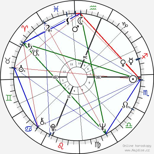 Brenda Vaccaro wikipedie wiki 2017, 2018 horoskop