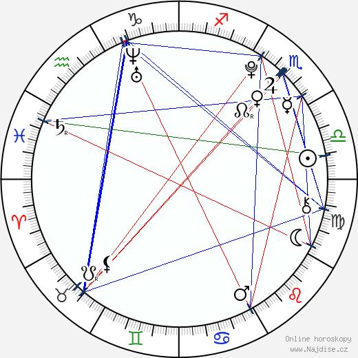 Brendan Meyer wikipedie wiki 2020, 2021 horoskop
