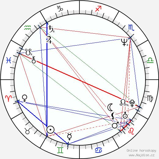 Brent Briscoe wikipedie wiki 2018, 2019 horoskop