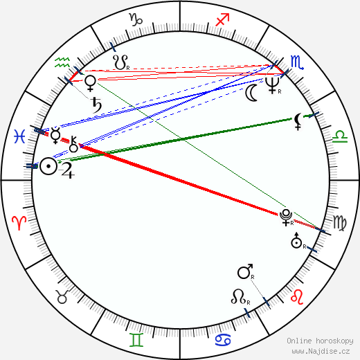 Bret Michaels wikipedie wiki 2018, 2019 horoskop